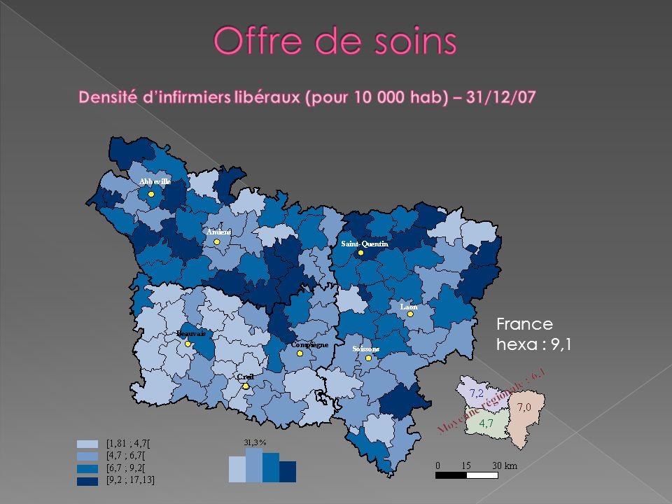 France hexa : 9,1