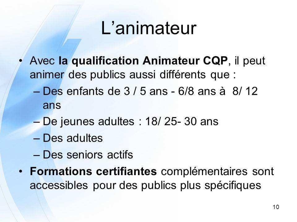 10 Lanimateur Avec la qualification Animateur CQP, il peut animer des publics aussi différents que : –Des enfants de 3 / 5 ans - 6/8 ans à 8/ 12 ans –