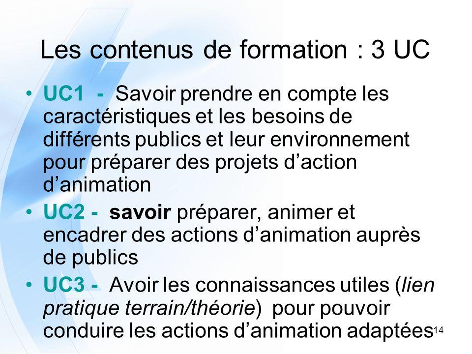 14 Les contenus de formation : 3 UC UC1 - Savoir prendre en compte les caractéristiques et les besoins de différents publics et leur environnement pou