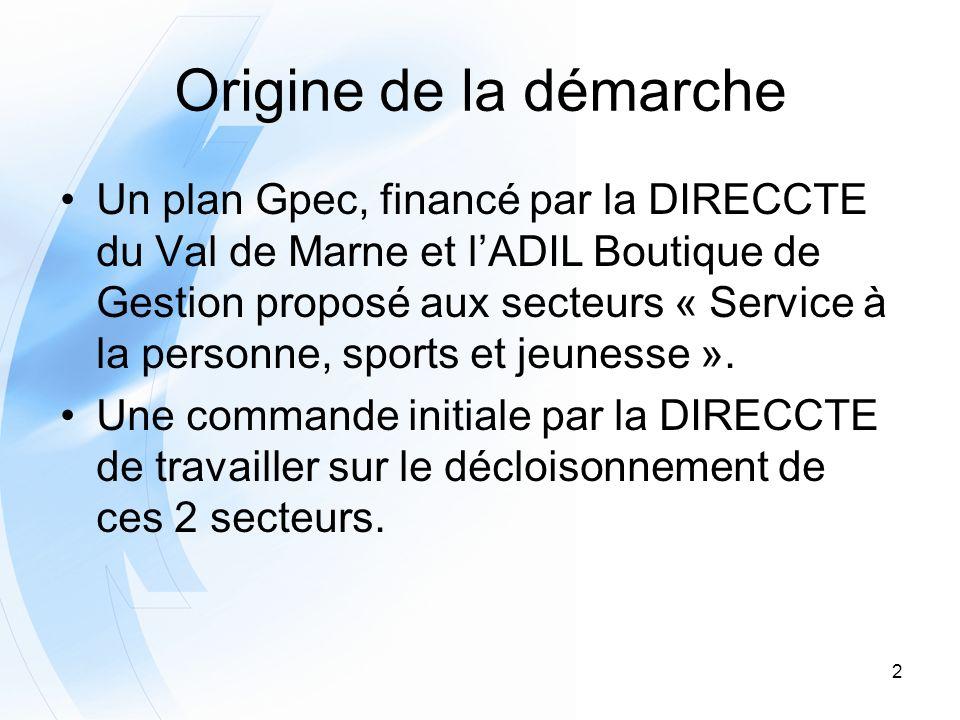 2 Origine de la démarche Un plan Gpec, financé par la DIRECCTE du Val de Marne et lADIL Boutique de Gestion proposé aux secteurs « Service à la person