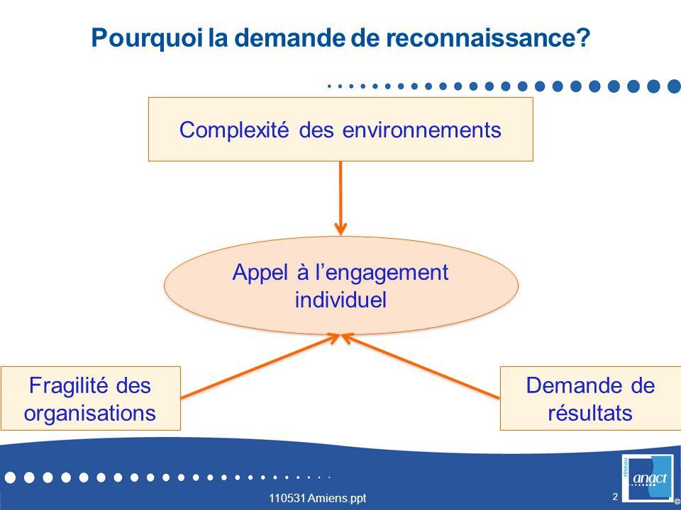 2 © Pourquoi la demande de reconnaissance? 110531 Amiens.ppt Fragilité des organisations Complexité des environnements Demande de résultats Appel à le