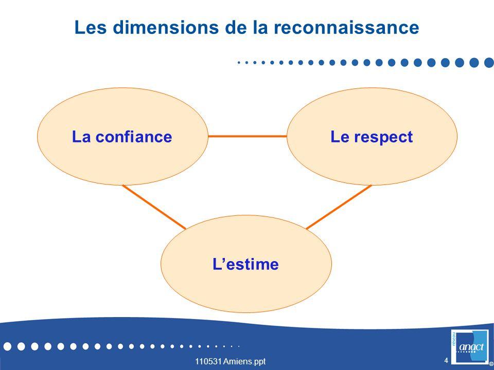 4 © Les dimensions de la reconnaissance 110531 Amiens.ppt La confianceLe respect Lestime