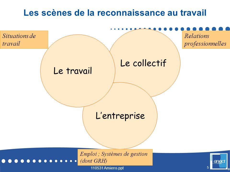 5 © Le collectif Lentreprise Le travail Situations de travail Relations professionnelles Emploi ; Systèmes de gestion (dont GRH) Les scènes de la reco