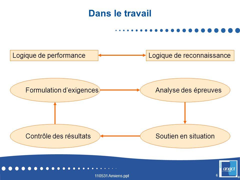 6 © Dans le travail Logique de reconnaissanceLogique de performance Formulation dexigences Soutien en situation Analyse des épreuves Contrôle des résu