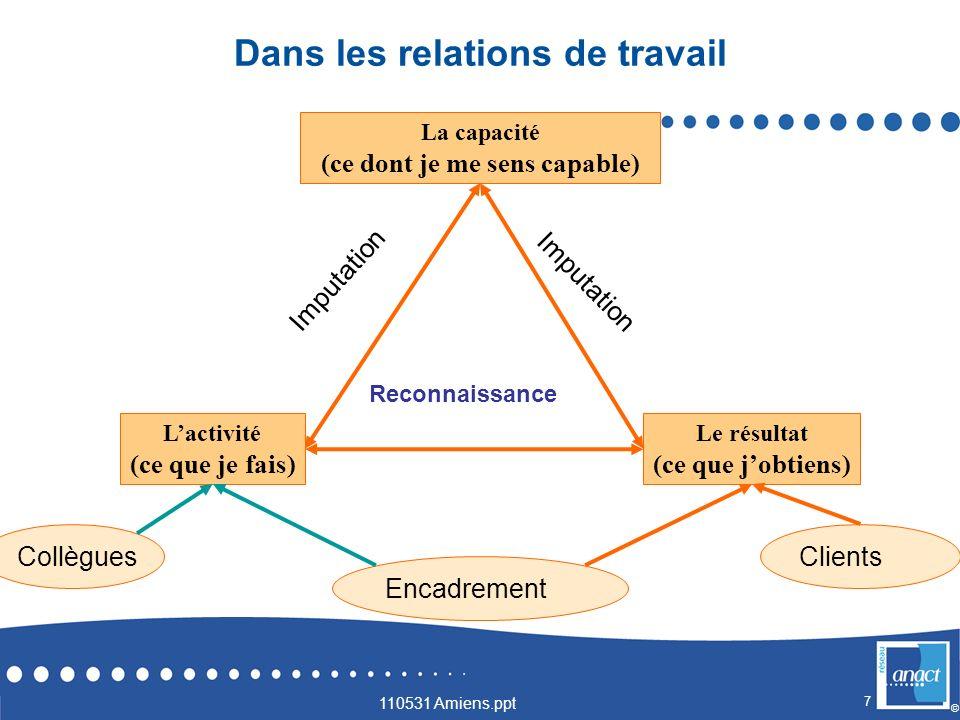 7 © Lactivité (ce que je fais) Le résultat (ce que jobtiens) La capacité (ce dont je me sens capable) Dans les relations de travail Collègues Encadrem