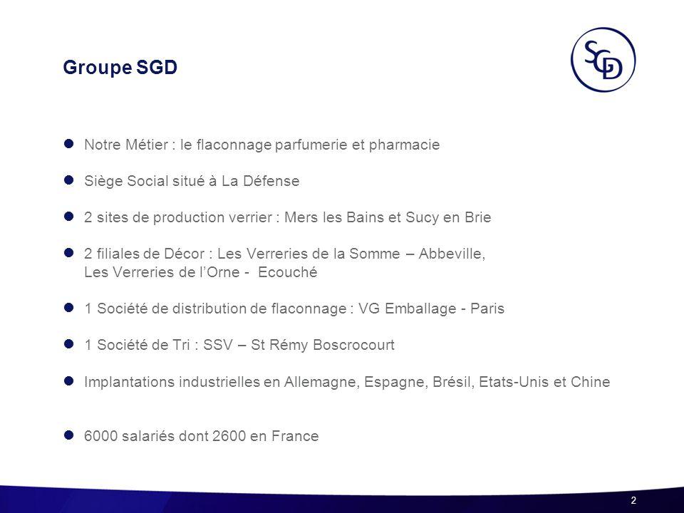 Groupe SGD Notre Métier : le flaconnage parfumerie et pharmacie Siège Social situé à La Défense 2 sites de production verrier : Mers les Bains et Sucy