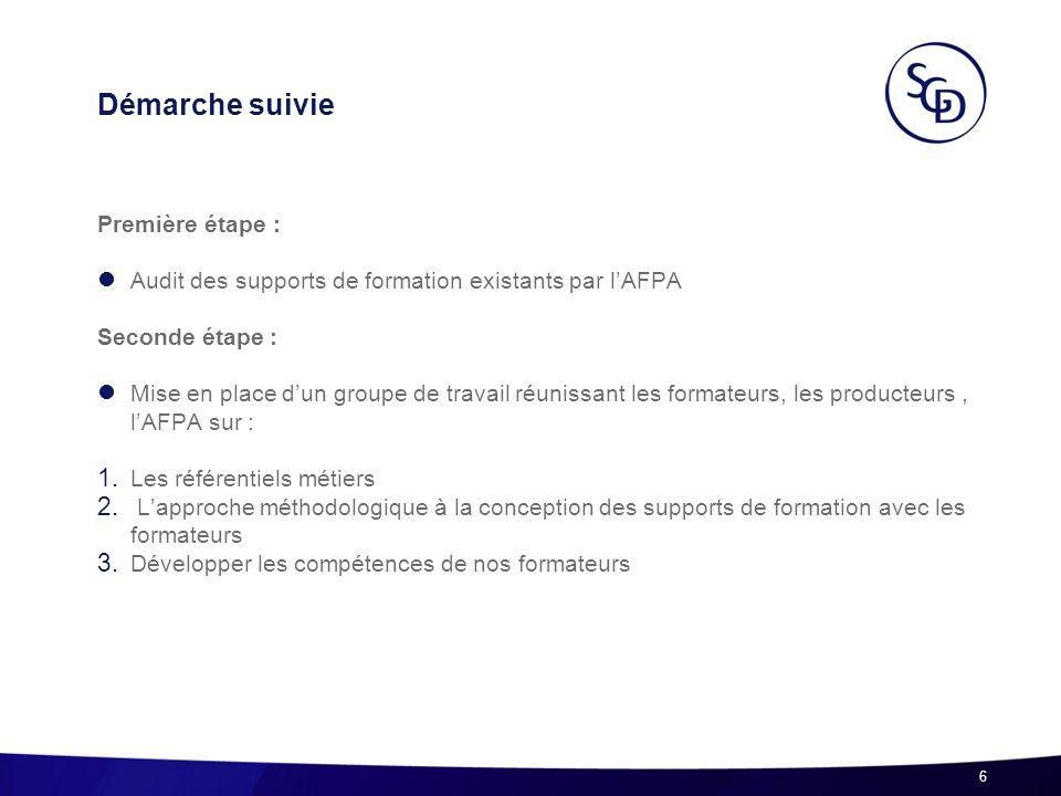 Démarche suivie Première étape : Audit des supports de formation existants par lAFPA Seconde étape : Mise en place dun groupe de travail réunissant le
