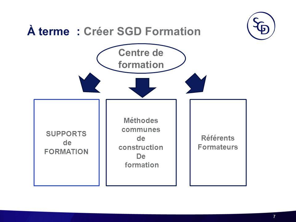 7 SUPPORTS de FORMATION Méthodes communes de construction De formation Référents Formateurs Centre de formation À terme : Créer SGD Formation