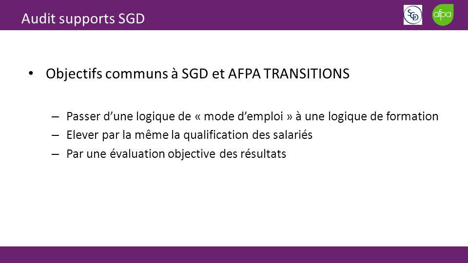 Audit supports SGD Objectifs communs à SGD et AFPA TRANSITIONS – Passer dune logique de « mode demploi » à une logique de formation – Elever par la même la qualification des salariés – Par une évaluation objective des résultats
