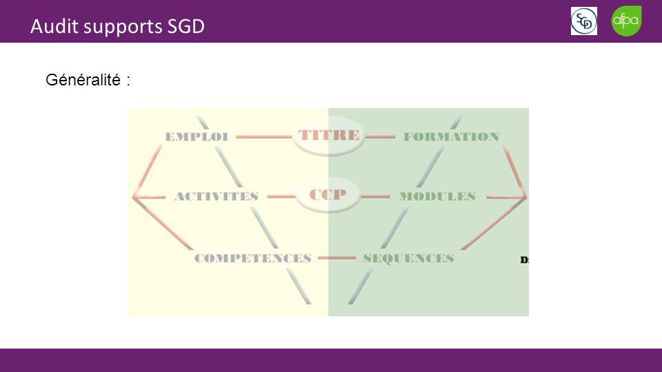 Audit supports SGD Généralité :