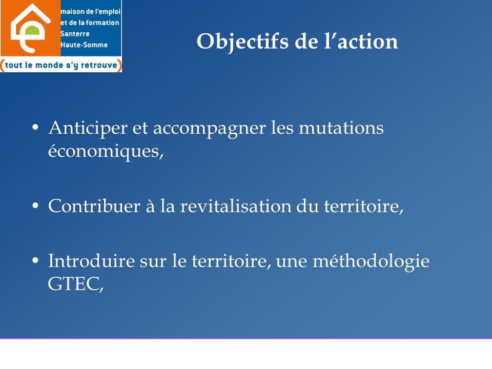 Objectifs de laction Anticiper et accompagner les mutations économiques, Contribuer à la revitalisation du territoire, Introduire sur le territoire, une méthodologie GTEC,