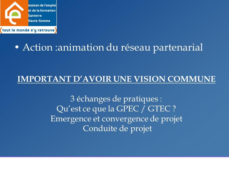 Action :animation du réseau partenarial IMPORTANT DAVOIR UNE VISION COMMUNE 3 échanges de pratiques : Quest ce que la GPEC / GTEC .