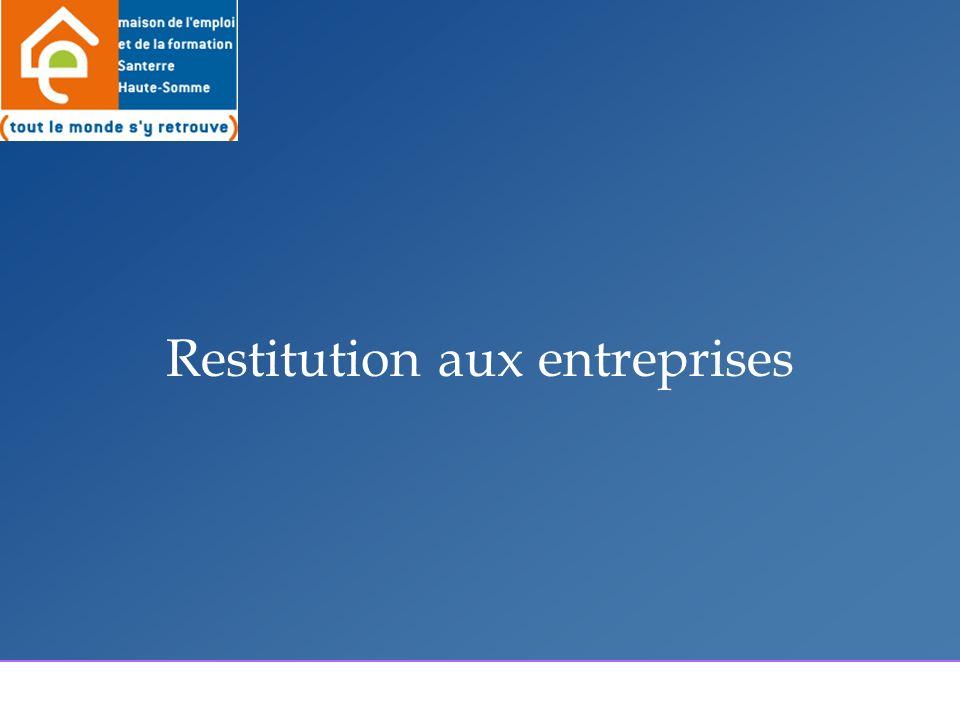 Restitution aux entreprises