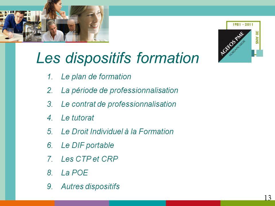 Les dispositifs formation 13 1.Le plan de formation 2.La période de professionnalisation 3.Le contrat de professionnalisation 4.Le tutorat 5.Le Droit