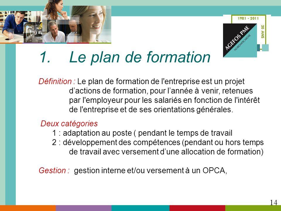 1.Le plan de formation Définition : Le plan de formation de l'entreprise est un projet dactions de formation, pour lannée à venir, retenues par l'empl