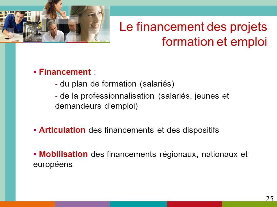 Financement : - du plan de formation (salariés) - de la professionnalisation (salariés, jeunes et demandeurs demploi) Articulation des financements et