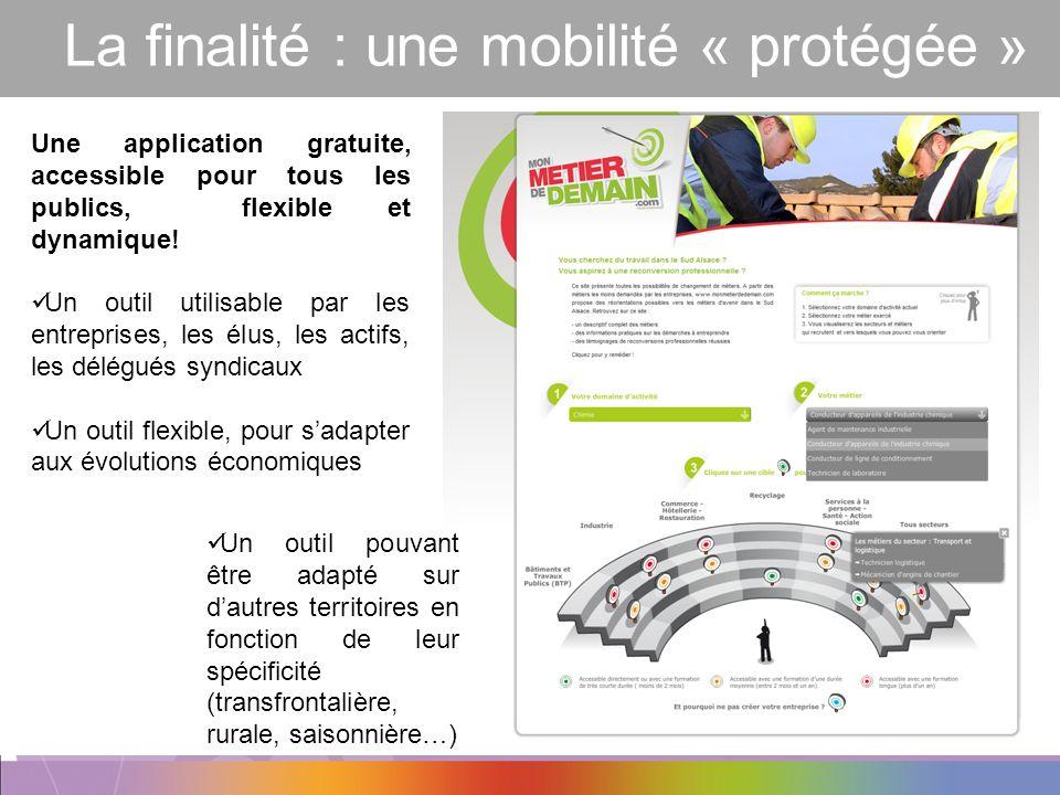 La finalité : une mobilité « protégée » Une application gratuite, accessible pour tous les publics, flexible et dynamique! Un outil utilisable par les