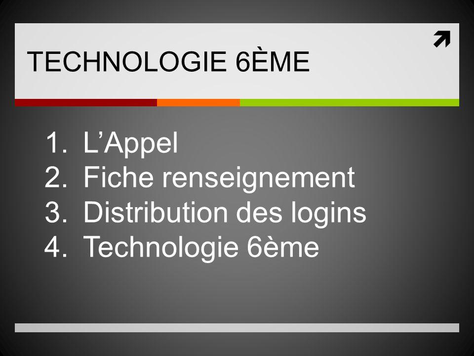 TECHNOLOGIE 6ÈME 1.LAppel 2.Fiche renseignement 3.Distribution des logins 4.Technologie 6ème