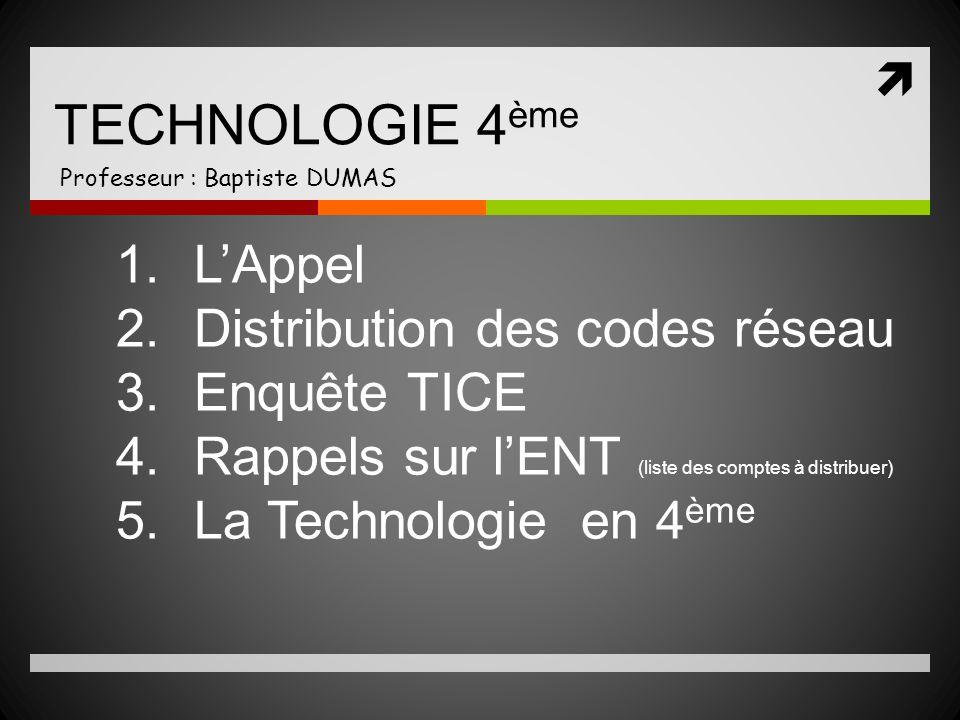 TECHNOLOGIE 4 ème Professeur : Baptiste DUMAS 1.LAppel 2.Distribution des codes réseau 3.Enquête TICE 4.Rappels sur lENT (liste des comptes à distribu