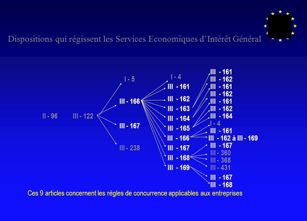 III - 122 I - 5 III - 166 III - 167 III - 238 I - 4 III - 161 III - 162 III - 163 III - 164 III - 165 III - 166 III - 167 III - 168 III - 169 III - 161 III - 162 III - 161 III - 162 III - 161 III - 162 III - 167 III - 168 III - 164 I - 4 III - 161 III - 162 à III - 169 III - 167 III - 360 III - 368 III - 431 II - 96 Dispositions qui régissent les Services Economiques dIntérêt Général libre circulation des personnes, des marchandises et capitaux