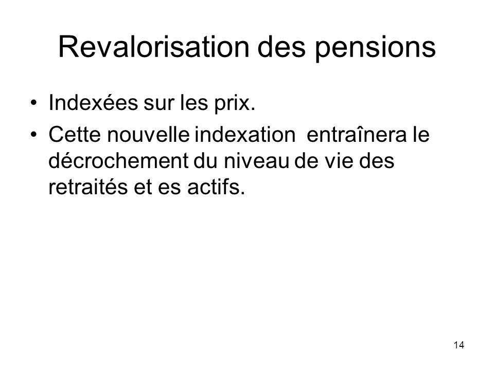 14 Revalorisation des pensions Indexées sur les prix.