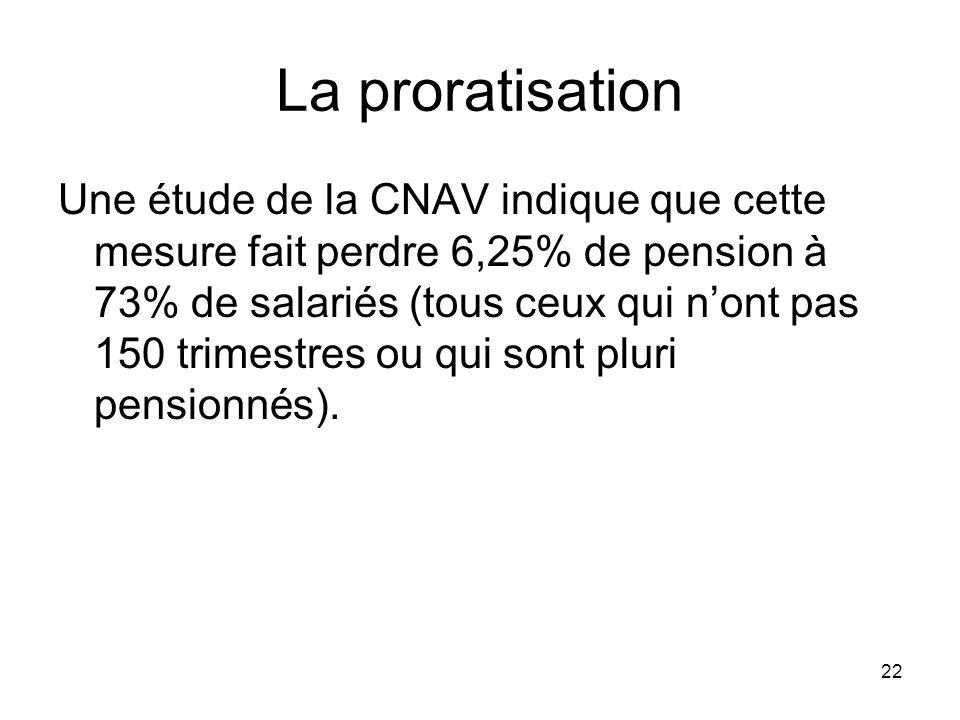 22 La proratisation Une étude de la CNAV indique que cette mesure fait perdre 6,25% de pension à 73% de salariés (tous ceux qui nont pas 150 trimestres ou qui sont pluri pensionnés).