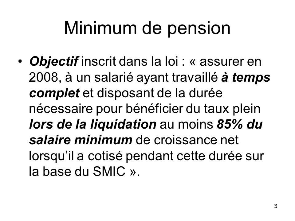 3 Minimum de pension Objectif inscrit dans la loi : « assurer en 2008, à un salarié ayant travaillé à temps complet et disposant de la durée nécessaire pour bénéficier du taux plein lors de la liquidation au moins 85% du salaire minimum de croissance net lorsquil a cotisé pendant cette durée sur la base du SMIC ».