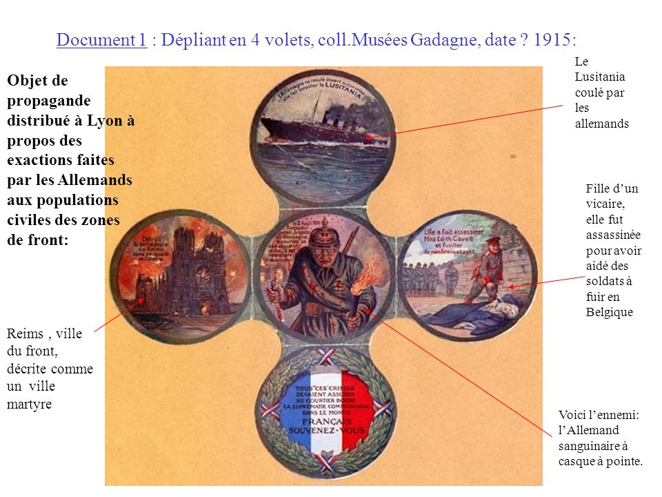 Document 1 : Dépliant en 4 volets, coll.Musées Gadagne, date ? 1915: Objet de propagande distribué à Lyon à propos des exactions faites par les Allema