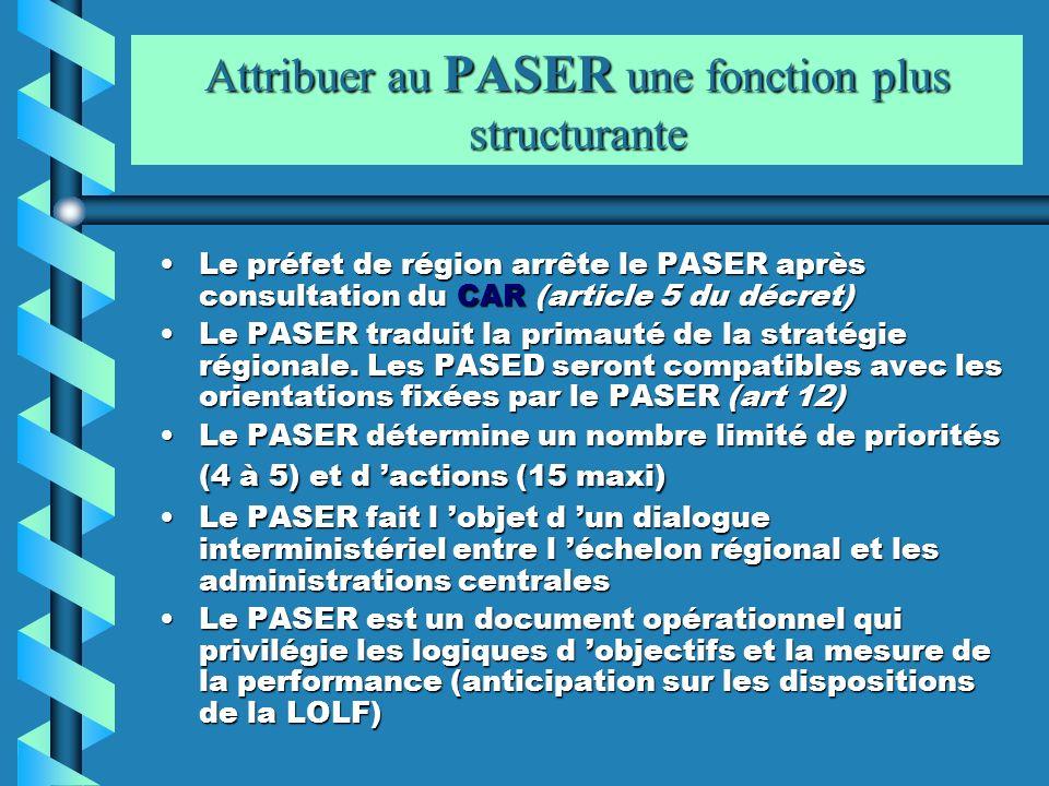 Attribuer au PASER une fonction plus structurante Le préfet de région arrête le PASER après consultation du CAR (article 5 du décret)Le préfet de régi
