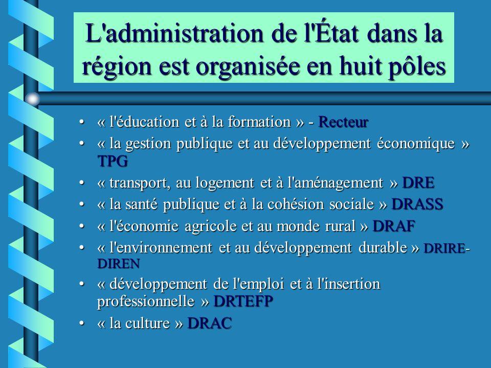 « l'éducation et à la formation » - Recteur« l'éducation et à la formation » - Recteur « la gestion publique et au développement économique » TPG« la