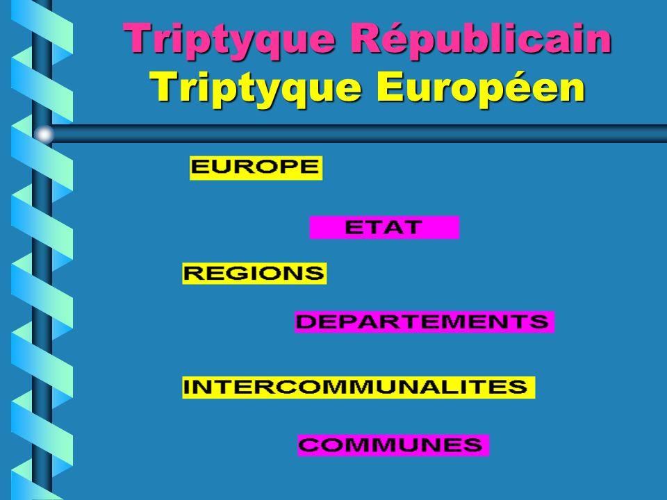 Triptyque Républicain Triptyque Européen