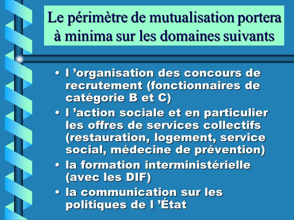 Le périmètre de mutualisation portera à minima sur les domaines suivants l organisation des concours de recrutement (fonctionnaires de catégorie B et