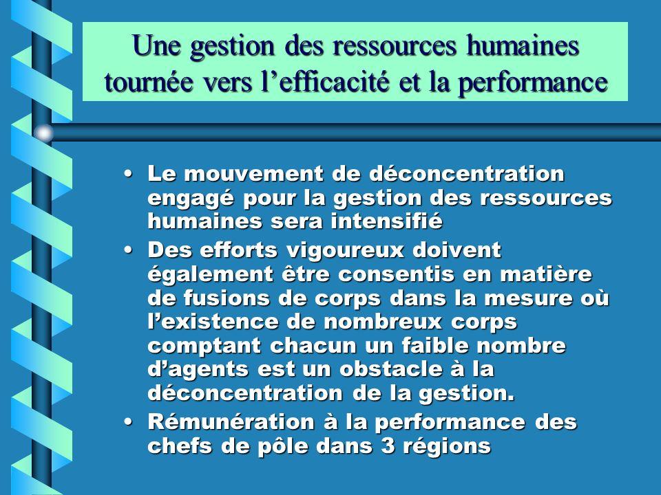 Une gestion des ressources humaines tournée vers lefficacité et la performance Le mouvement de déconcentration engagé pour la gestion des ressources h