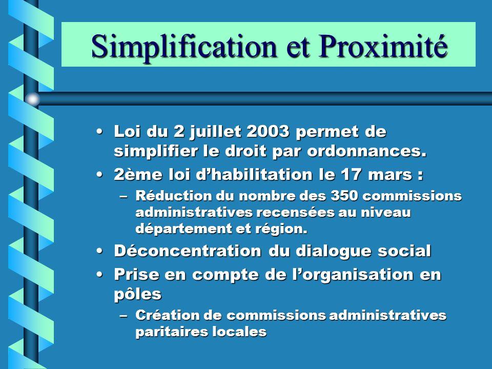 Simplification et Proximité Loi du 2 juillet 2003 permet de simplifier le droit par ordonnances.Loi du 2 juillet 2003 permet de simplifier le droit pa