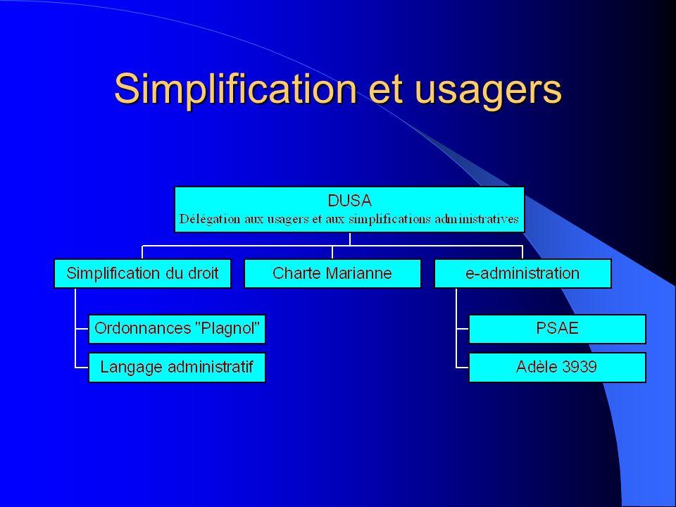 Simplification et usagers