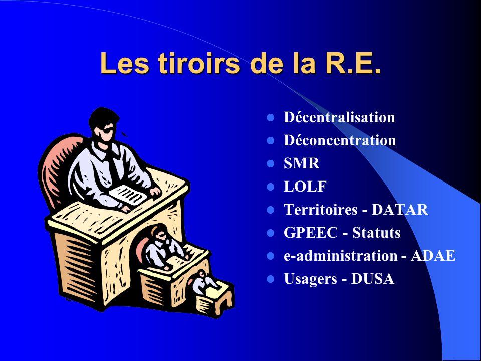 Les tiroirs de la R.E.