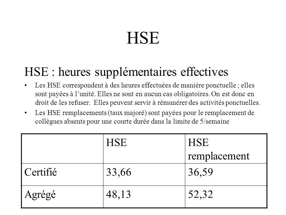 HSE HSE : heures supplémentaires effectives Les HSE correspondent à des heures effectuées de manière ponctuelle ; elles sont payées à lunité. Elles ne
