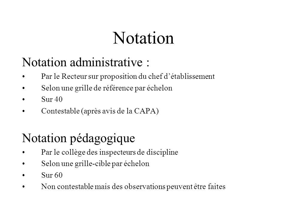 Notation Notation administrative : Par le Recteur sur proposition du chef détablissement Selon une grille de référence par échelon Sur 40 Contestable