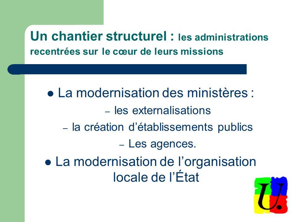 Un chantier structurel : les administrations recentrées sur le cœur de leurs missions La modernisation des ministères : – les externalisations – la création détablissements publics – Les agences.