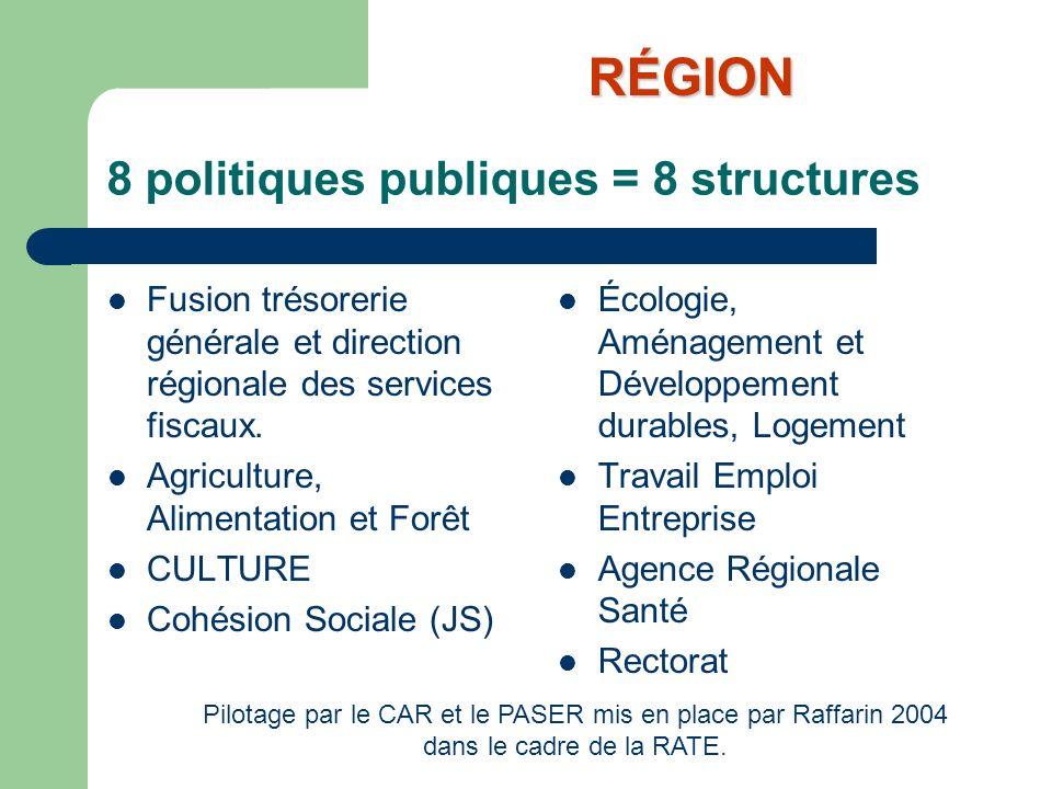 8 politiques publiques = 8 structures Fusion trésorerie générale et direction régionale des services fiscaux.