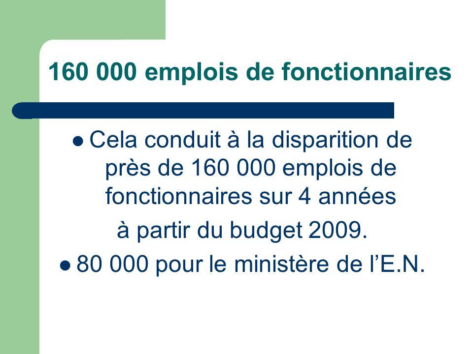 160 000 emplois de fonctionnaires Cela conduit à la disparition de près de 160 000 emplois de fonctionnaires sur 4 années à partir du budget 2009.