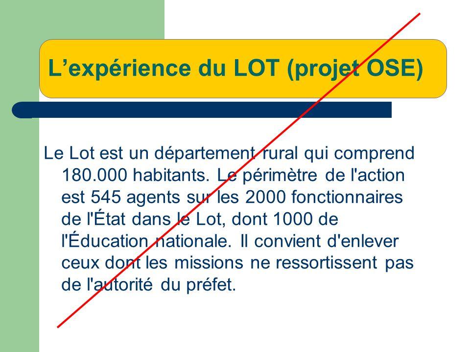 Lexpérience du LOT (projet OSE) Le Lot est un département rural qui comprend 180.000 habitants.