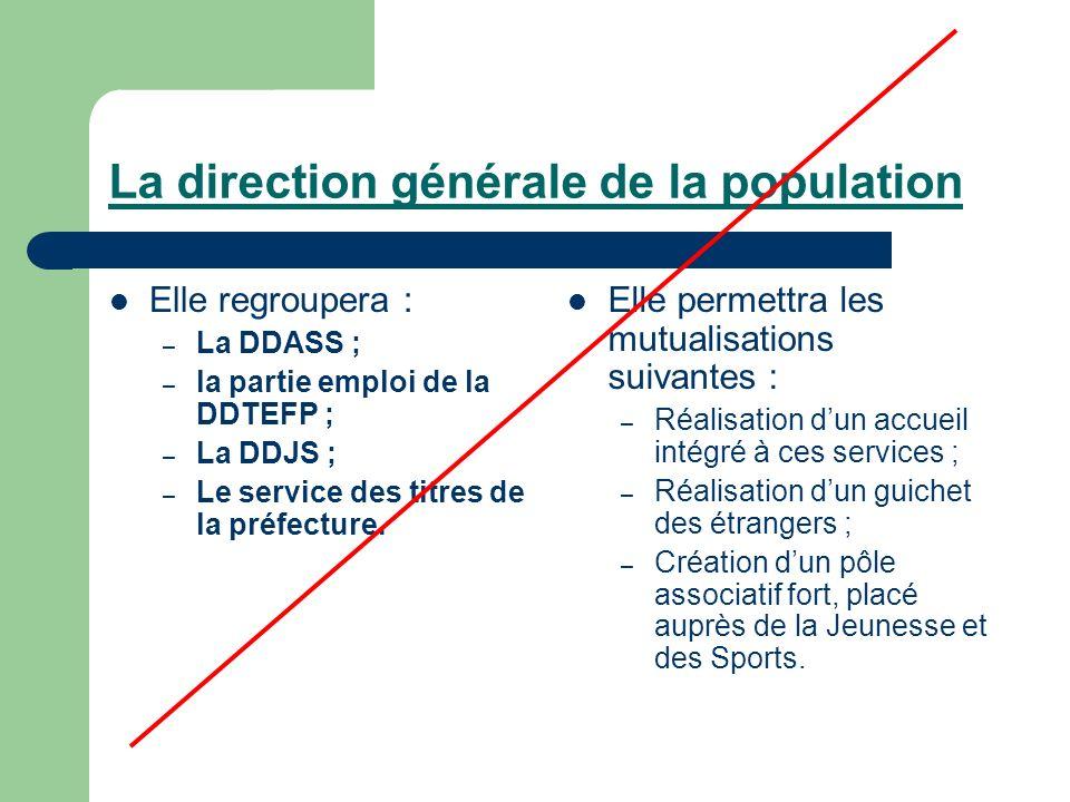 La direction générale de la population Elle regroupera : – La DDASS ; – la partie emploi de la DDTEFP ; – La DDJS ; – Le service des titres de la préfecture.