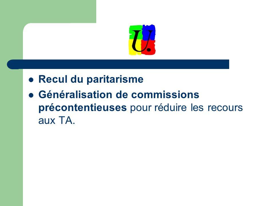Recul du paritarisme Généralisation de commissions précontentieuses pour réduire les recours aux TA.