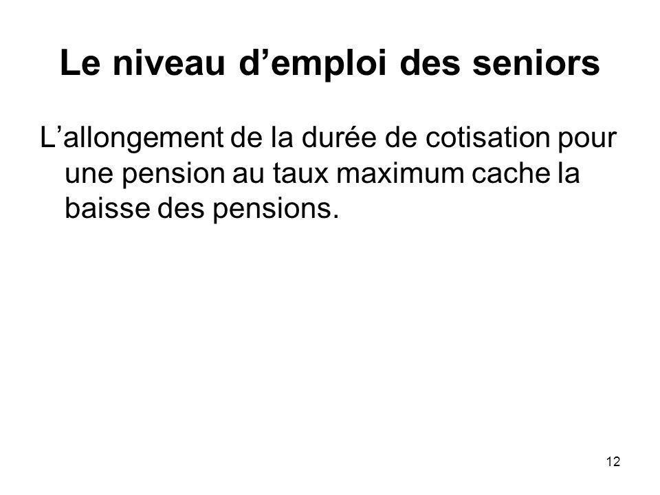 12 Le niveau demploi des seniors Lallongement de la durée de cotisation pour une pension au taux maximum cache la baisse des pensions.