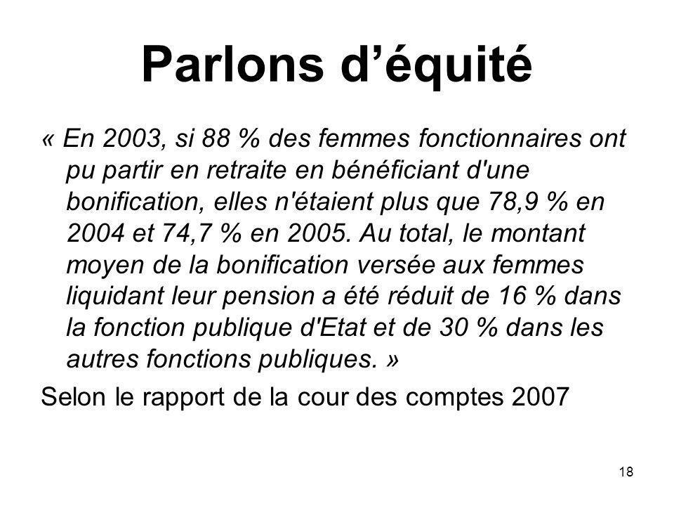 18 Parlons déquité « En 2003, si 88 % des femmes fonctionnaires ont pu partir en retraite en bénéficiant d une bonification, elles n étaient plus que 78,9 % en 2004 et 74,7 % en 2005.