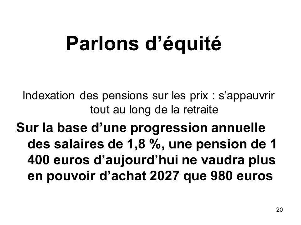 20 Parlons déquité Indexation des pensions sur les prix : sappauvrir tout au long de la retraite Sur la base dune progression annuelle des salaires de 1,8 %, une pension de 1 400 euros daujourdhui ne vaudra plus en pouvoir dachat 2027 que 980 euros