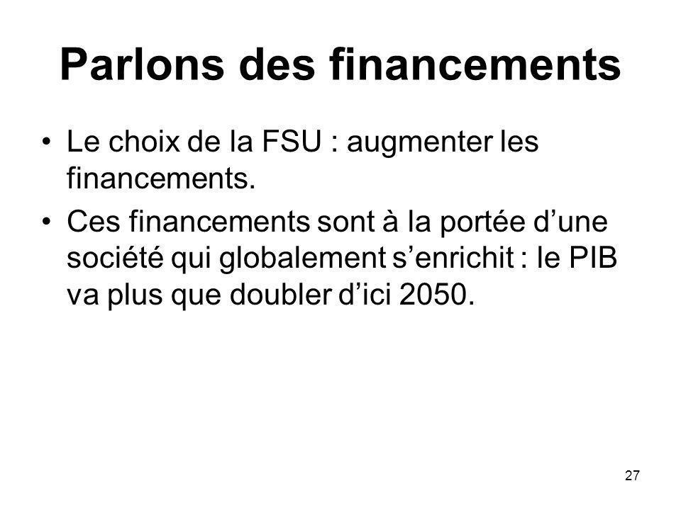 27 Parlons des financements Le choix de la FSU : augmenter les financements.
