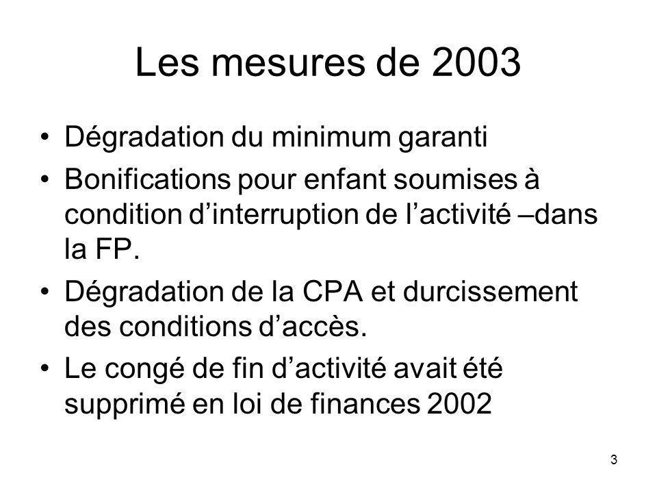 24 Dépenses de retraite et besoin de financement en points de PIB (avant prise en compte des nouvelles ressources envisagées en 2003 Redéploiement des cotisations chômage vers lassurance vieillesse et augmentation des contributions aux régimes de la fonction publique, annoncés au moment de la réforme de 2003.) En % du PIB2003202020302050 Masse des cotisations12,813,0 12,0 Dépenses de retraite12,814,114,714,8 Besoin de financement (projections de 2005) 0,0-0,8-3,1 Avec les nouvelles projections0,0- 1,0-1,7