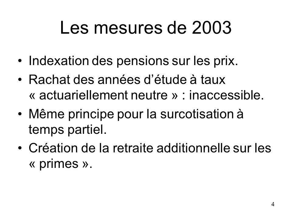 4 Les mesures de 2003 Indexation des pensions sur les prix.